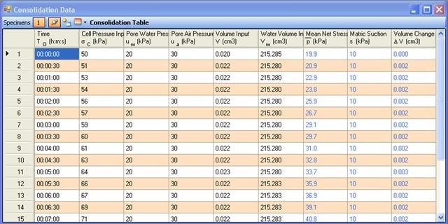 Consolidation Data Table View
