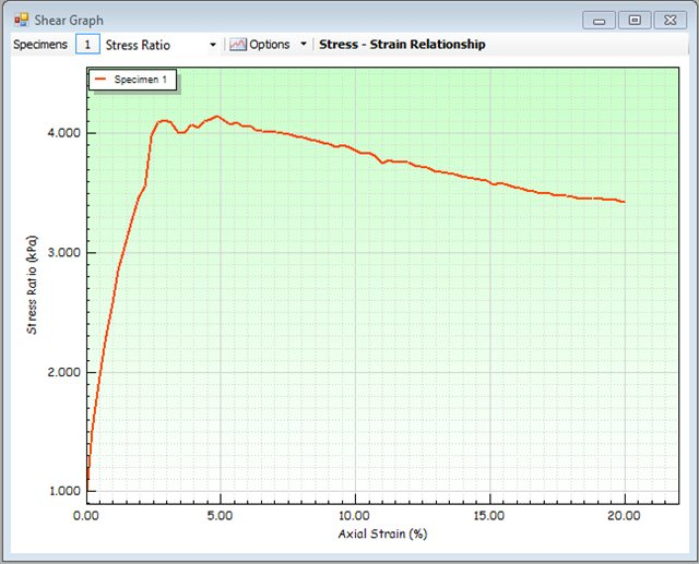 Vj Tech Ltd Clisp Studio Triaxial Software Module All