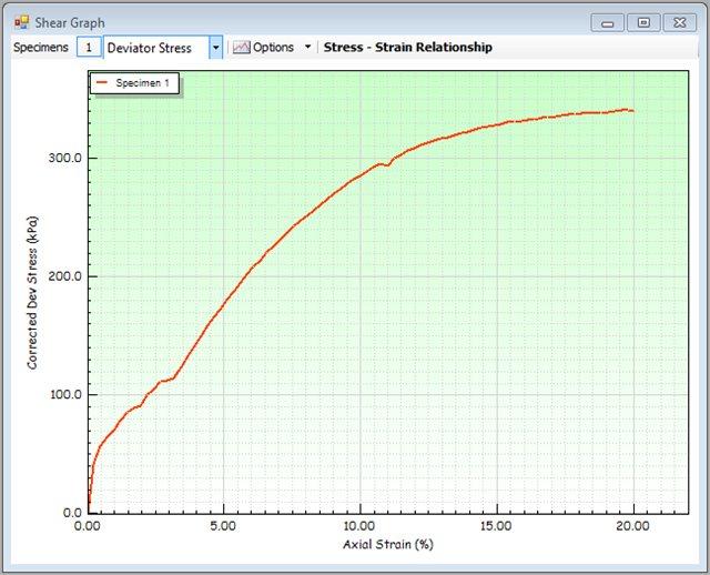 Vj Tech Ltd Automatic Triaxial Testing System All