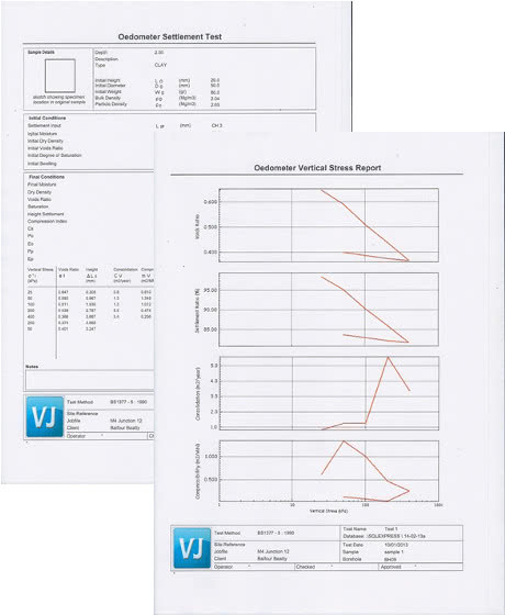 Oedometer Test Reports