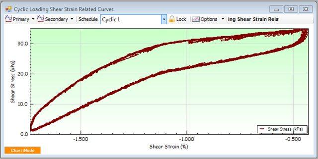 VJ Tech Ltd Clisp Studio DSS with Confining Pressure