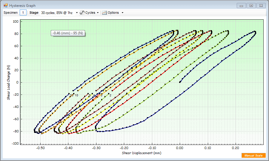 csDynaDSS hysteresis graph